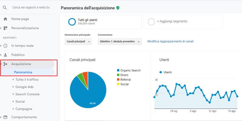 acquisizioni-google-analytics