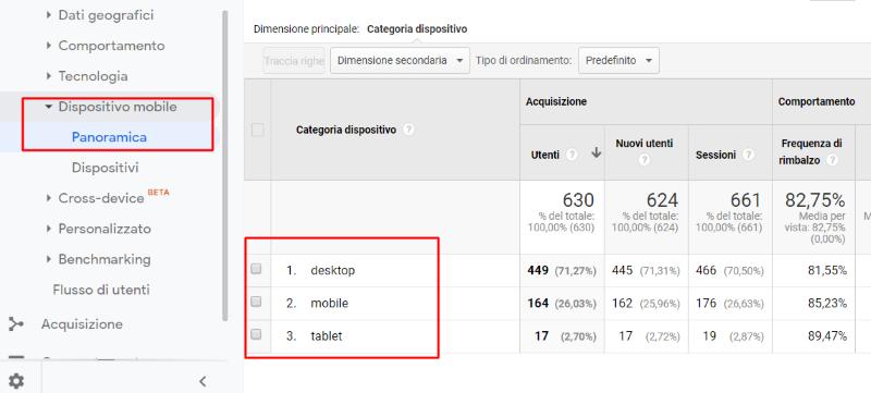 google-analytics-dispositivi-mobile
