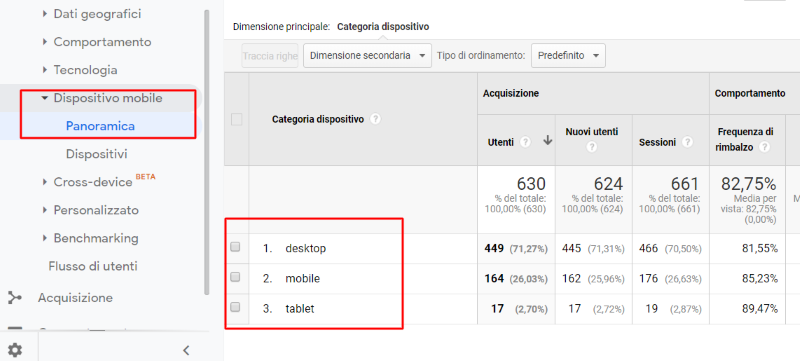 google-analytics-dispositivi-mobile